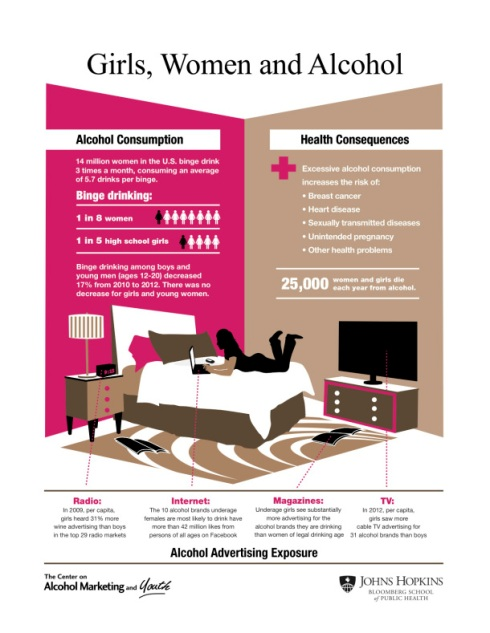 girls_women_and_alcohol_infographic-copy1